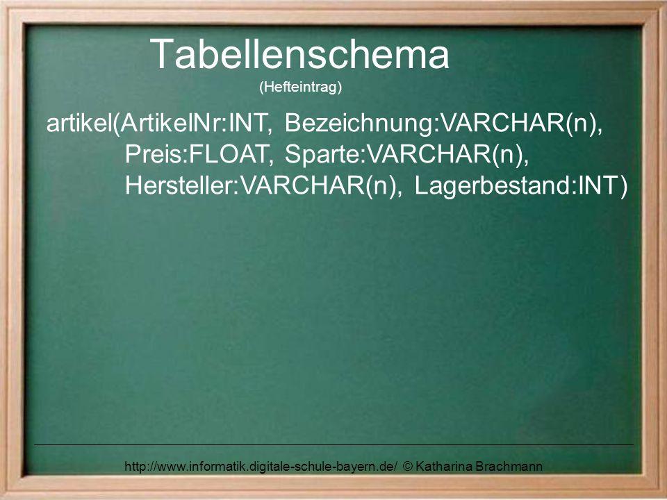 http://www.informatik.digitale-schule-bayern.de/ © Katharina Brachmann Tabellenschema (Hefteintrag) artikel(ArtikelNr:INT, Bezeichnung:VARCHAR(n), Pre