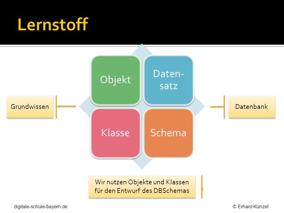 Objekt Daten- satz KlasseSchema Grundwissen Datenbank Wir nutzen Objekte und Klassen für den Entwurf des DBSchemas digitale-schule-bayern.de © Erhard