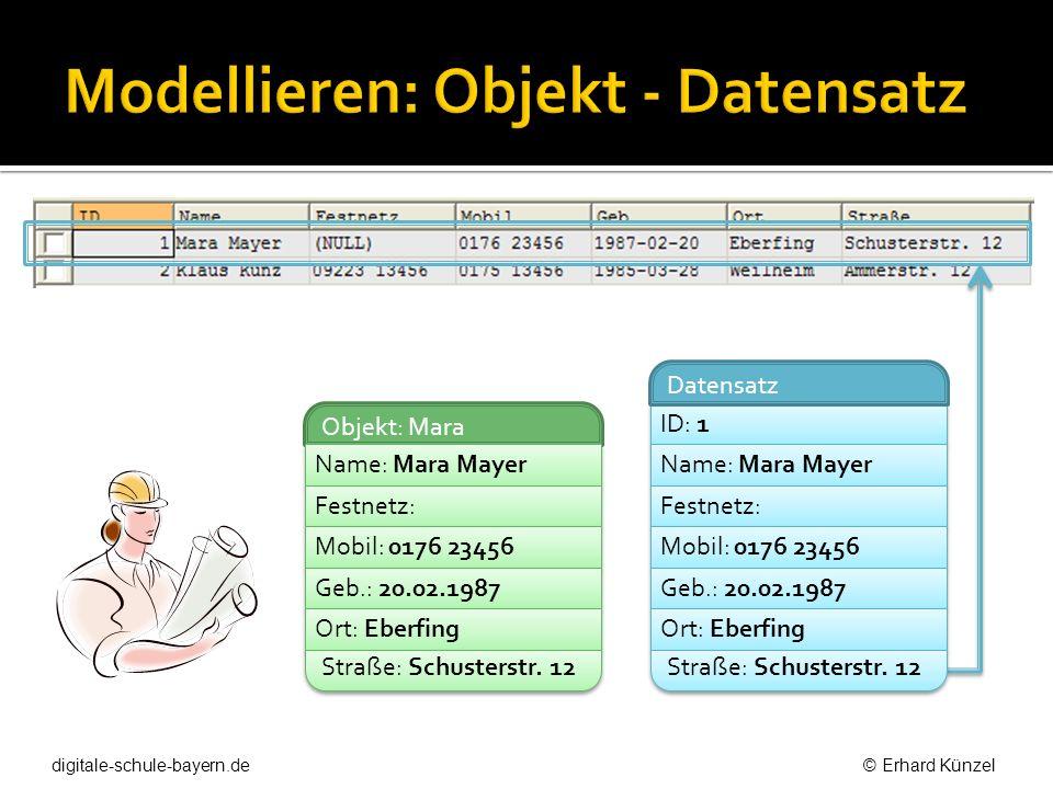 ID: 1 Datensatz Name: Mara Mayer Festnetz: Mobil: 0176 23456 Geb.: 20.02.1987 Ort: Eberfing Straße: Schusterstr. 12 Objekt: Mara Name: Mara Mayer Fest