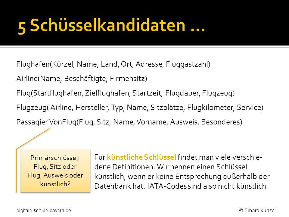 Flughafen(Kürzel, Name, Land, Ort, Adresse, Fluggastzahl) Airline(Name, Beschäftigte, Firmensitz) Flug(Startflughafen, Zielflughafen, Startzeit, Flugdauer, Flugzeug) Flugzeug( Airline, Hersteller, Typ, Name, Sitzplätze, Flugkilometer, Service) Passagier VonFlug(Flug, Sitz, Name, Vorname, Ausweis, Besonderes) Primärschlüssel: Flug, Sitz oder Flug, Ausweis oder künstlich.
