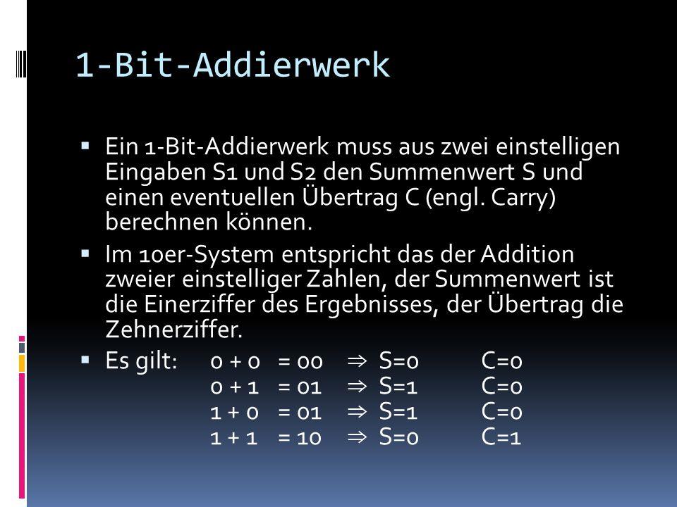 1-Bit-Addierwerk Ein 1-Bit-Addierwerk muss aus zwei einstelligen Eingaben S1 und S2 den Summenwert S und einen eventuellen Übertrag C (engl. Carry) be