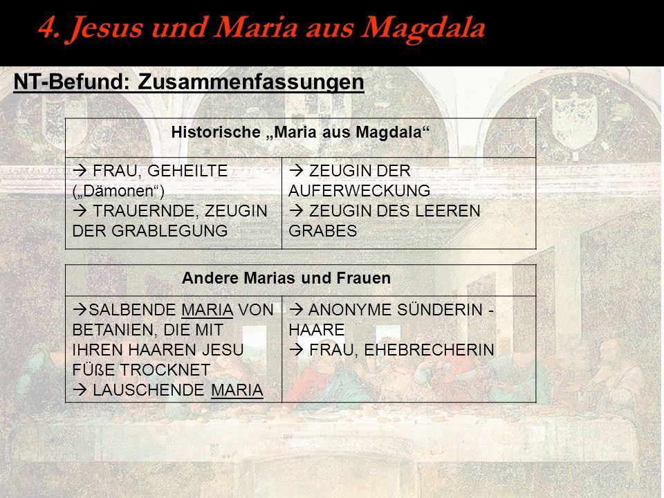 NT-Befund: Zusammenfassungen 4. Jesus und Maria aus Magdala Historische Maria aus Magdala FRAU, GEHEILTE (Dämonen) TRAUERNDE, ZEUGIN DER GRABLEGUNG ZE