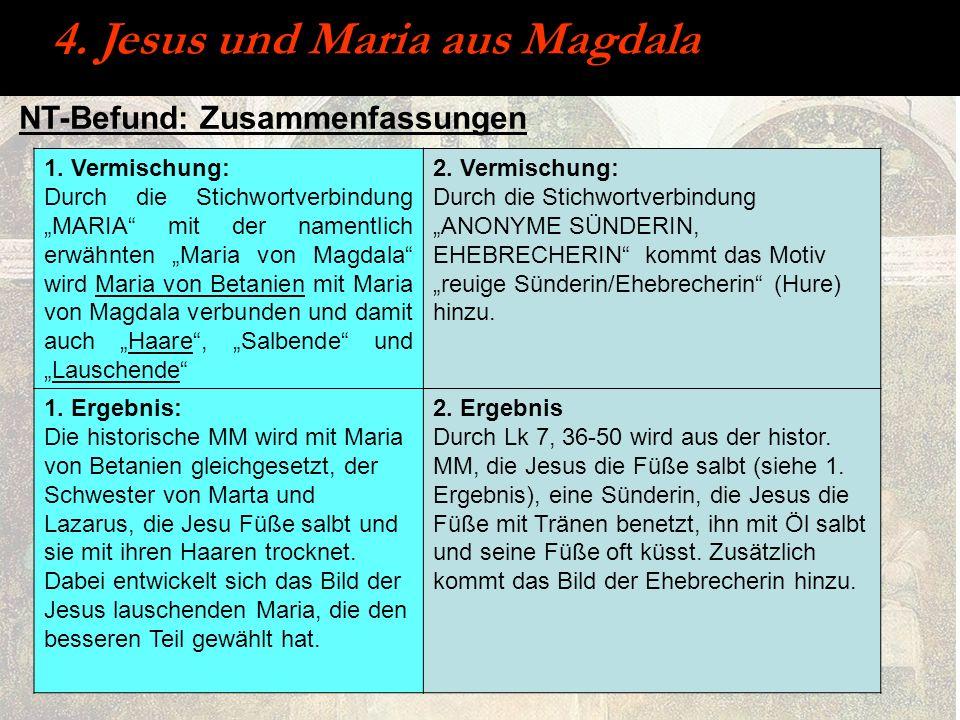 NT-Befund: Zusammenfassungen 4. Jesus und Maria aus Magdala 1. Vermischung: Durch die Stichwortverbindung MARIA mit der namentlich erwähnten Maria von