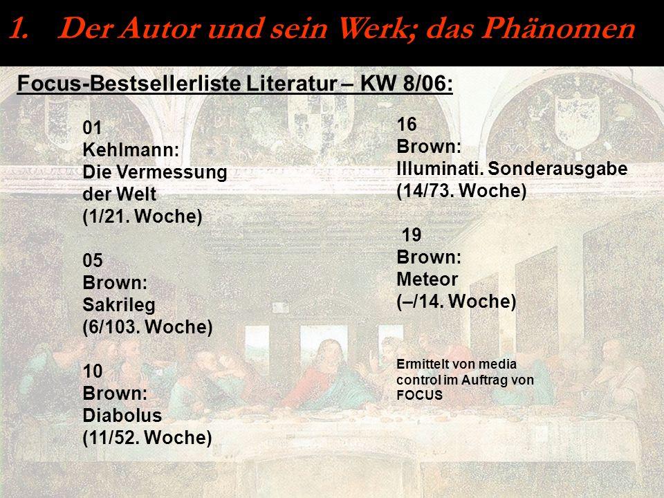 Focus-Bestsellerliste Literatur – KW 8/06: 1. Der Autor und sein Werk; das Phänomen 01 Kehlmann: Die Vermessung der Welt (1/21. Woche) 05 Brown: Sakri