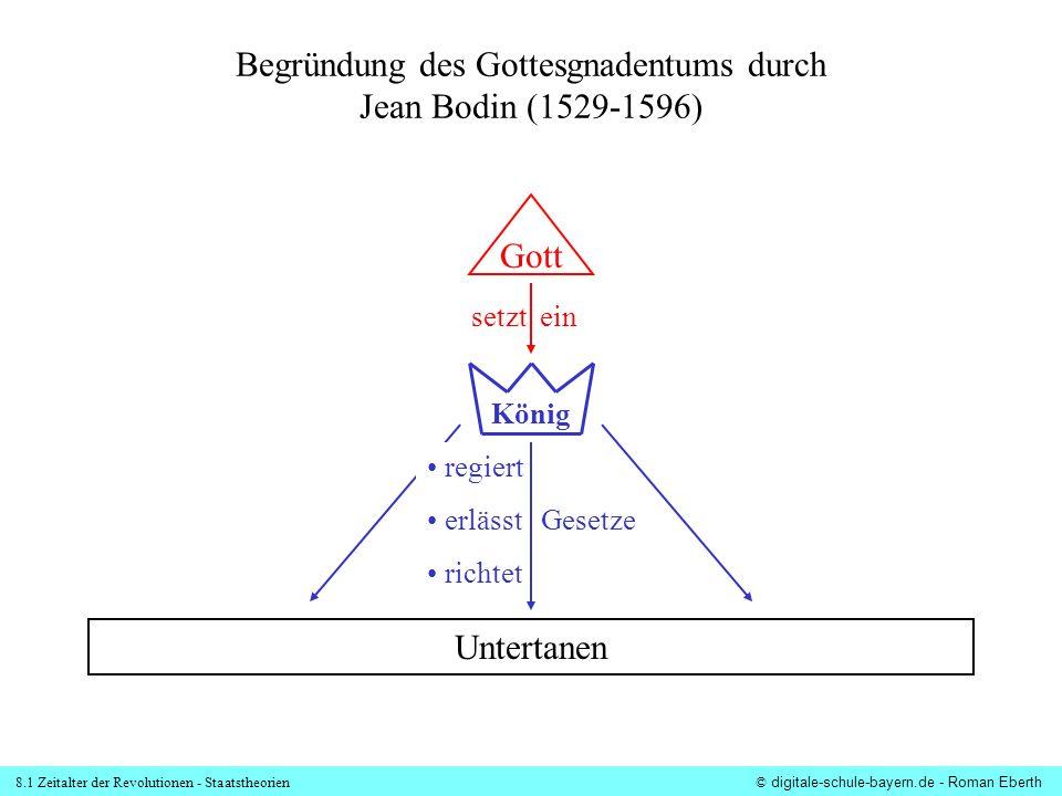 8.1 Zeitalter der Revolutionen - Staatstheorien© digitale-schule-bayern.de - Roman Eberth Begründung des Gottesgnadentums durch Jean Bodin (1529-1596)
