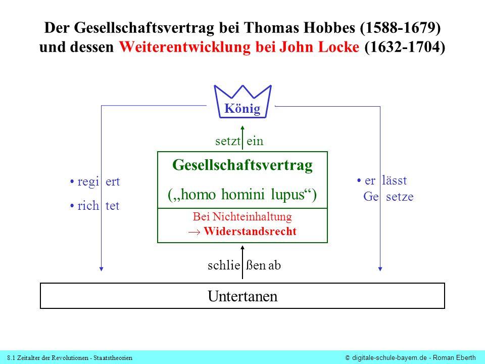 8.1 Zeitalter der Revolutionen - Staatstheorien© digitale-schule-bayern.de - Roman Eberth Der Gesellschaftsvertrag bei Thomas Hobbes (1588-1679) und d