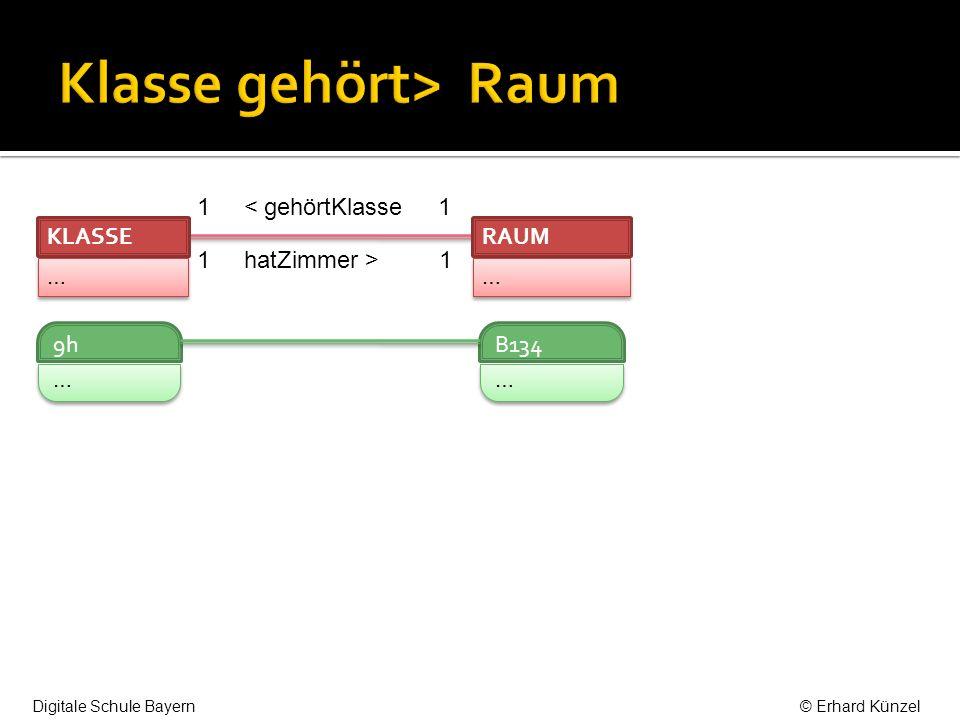 1 hatZimmer > 1 1 < gehörtKlasse 1 … … KLASSE … … RAUM B134 … … 9h … … Digitale Schule Bayern© Erhard Künzel