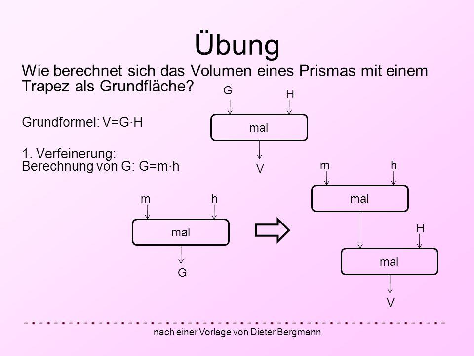 nach einer Vorlage von Dieter Bergmann Wie berechnet sich das Volumen eines Prismas mit einem Trapez als Grundfläche? Grundformel: V=GH 1. Verfeinerun