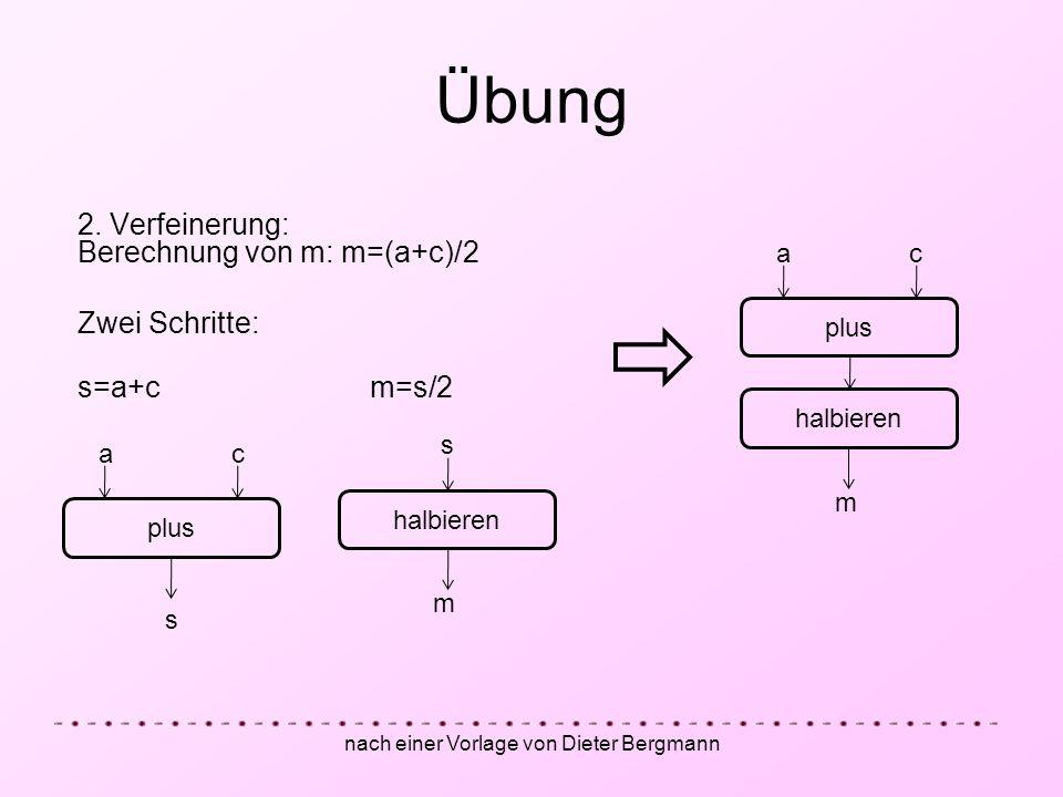 nach einer Vorlage von Dieter Bergmann 2. Verfeinerung: Berechnung von m: m=(a+c)/2 Zwei Schritte: s=a+c m=s/2 plus ac s halbieren s m plus ac halbier