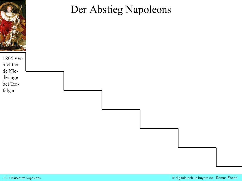 8.1.3 Kaisertum Napoleons© digitale-schule-bayern.de - Roman Eberth 1805 ver- nichten- de Nie- derlage bei Tra- falgar Der Abstieg Napoleons