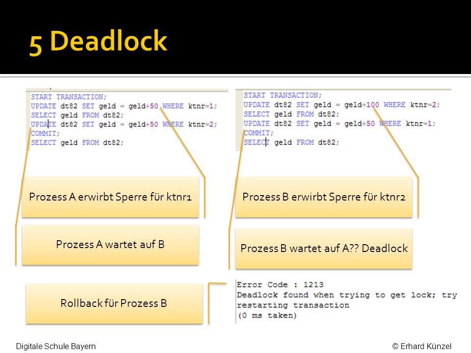 Prozess A erwirbt Sperre für ktnr1 Prozess B erwirbt Sperre für ktnr2 Prozess A wartet auf B Prozess B wartet auf A?? Deadlock Rollback für Prozess B