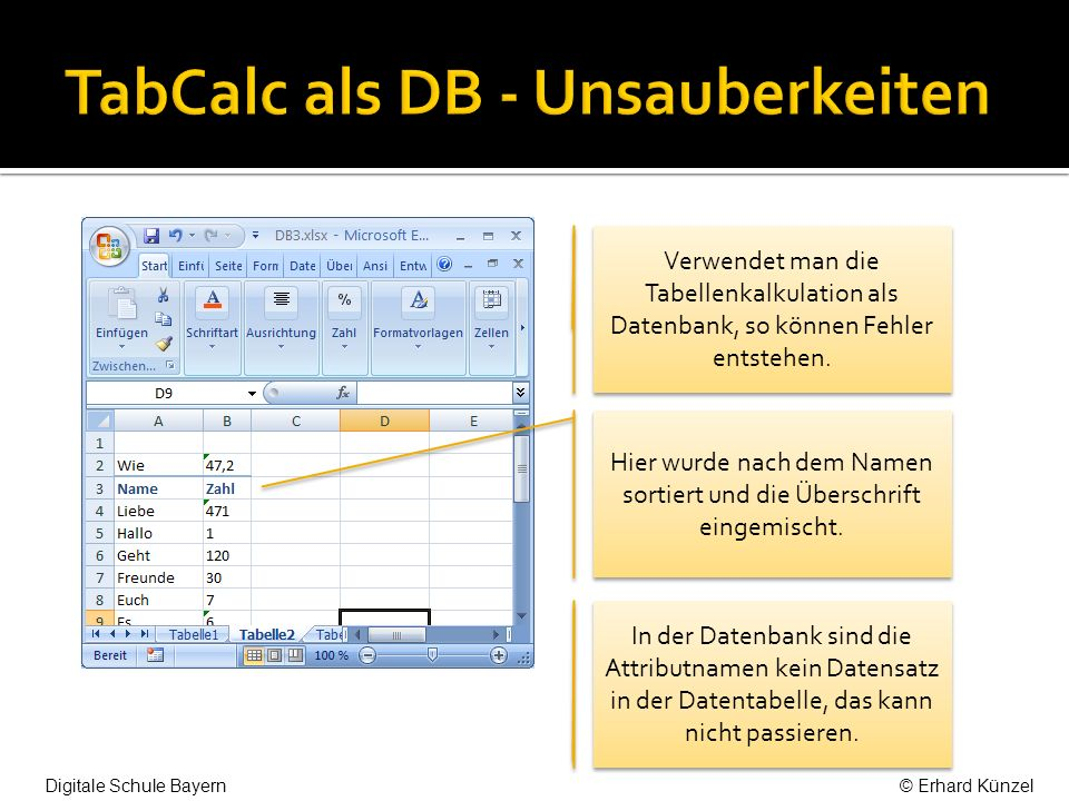 Verwendet man die Tabellenkalkulation als Datenbank, so können Fehler entstehen.