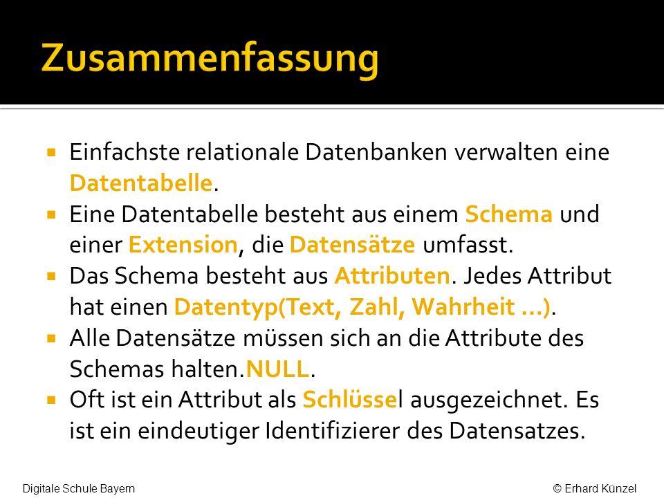 Einfachste relationale Datenbanken verwalten eine Datentabelle.