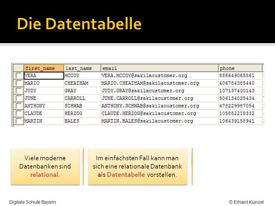 Die Überschriftszeile bildet das Schema.Alle Datensätze bilden die Extension.