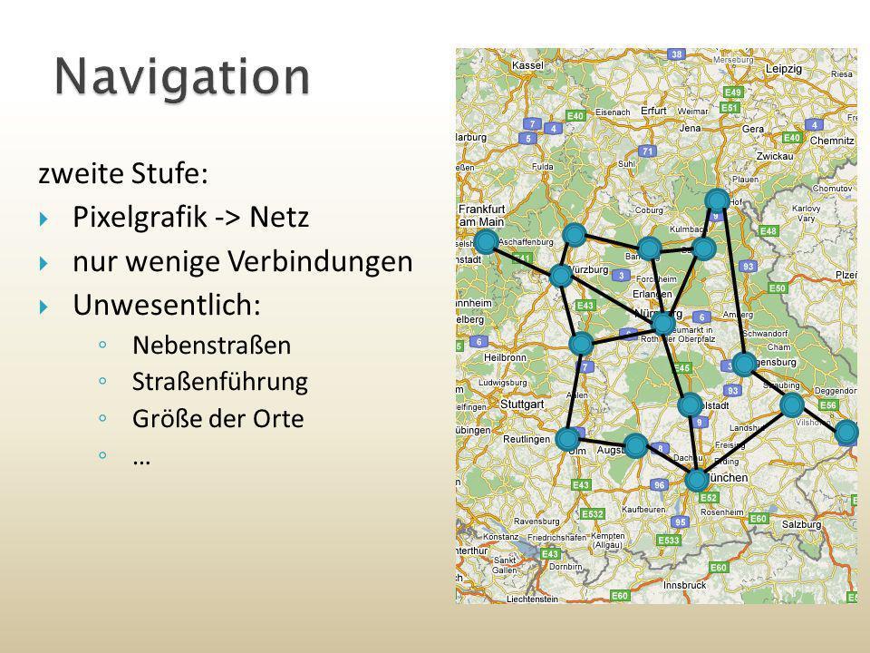 zweite Stufe: Pixelgrafik -> Netz nur wenige Verbindungen Unwesentlich: Nebenstraßen Straßenführung Größe der Orte …