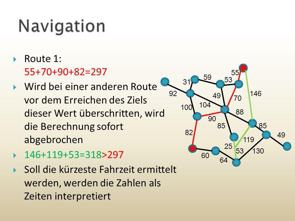 Route 1: 55+70+90+82=297 Wird bei einer anderen Route vor dem Erreichen des Ziels dieser Wert überschritten, wird die Berechnung sofort abgebrochen 14