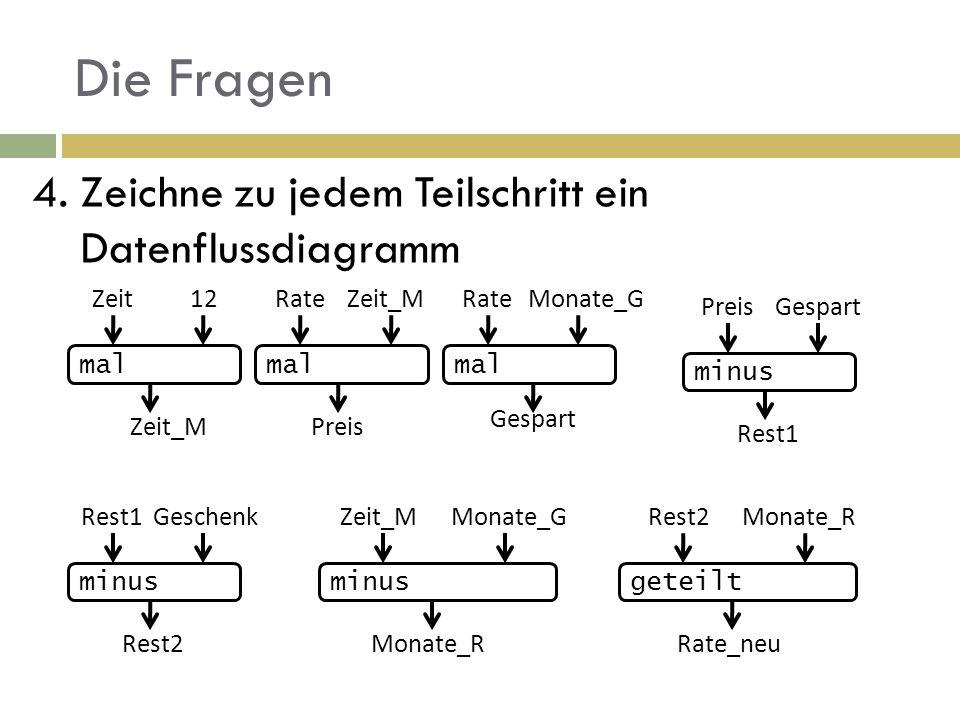 4.Zeichne zu jedem Teilschritt ein Datenflussdiagramm mal Zeit_MRate Preis mal Monate_GRate Gespart minus GespartPreis Rest1 minus GeschenkRest1 Rest2