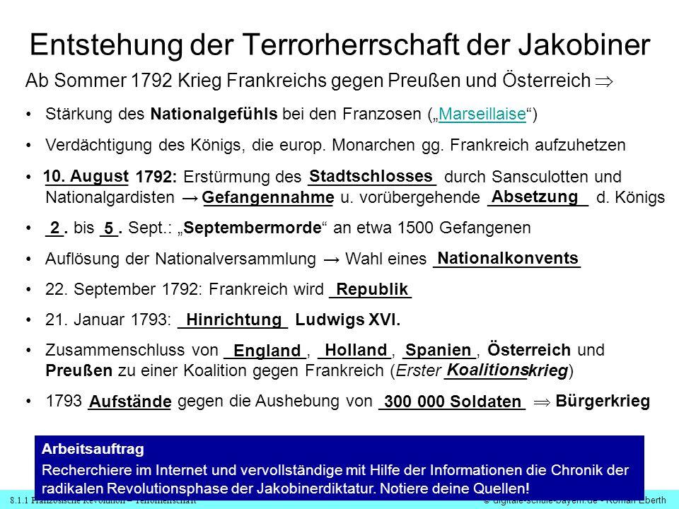 8.1.1 Französische Revolution – Terrorherrschaft© digitale-schule-bayern.de - Roman Eberth Entstehung der Terrorherrschaft der Jakobiner Stärkung des