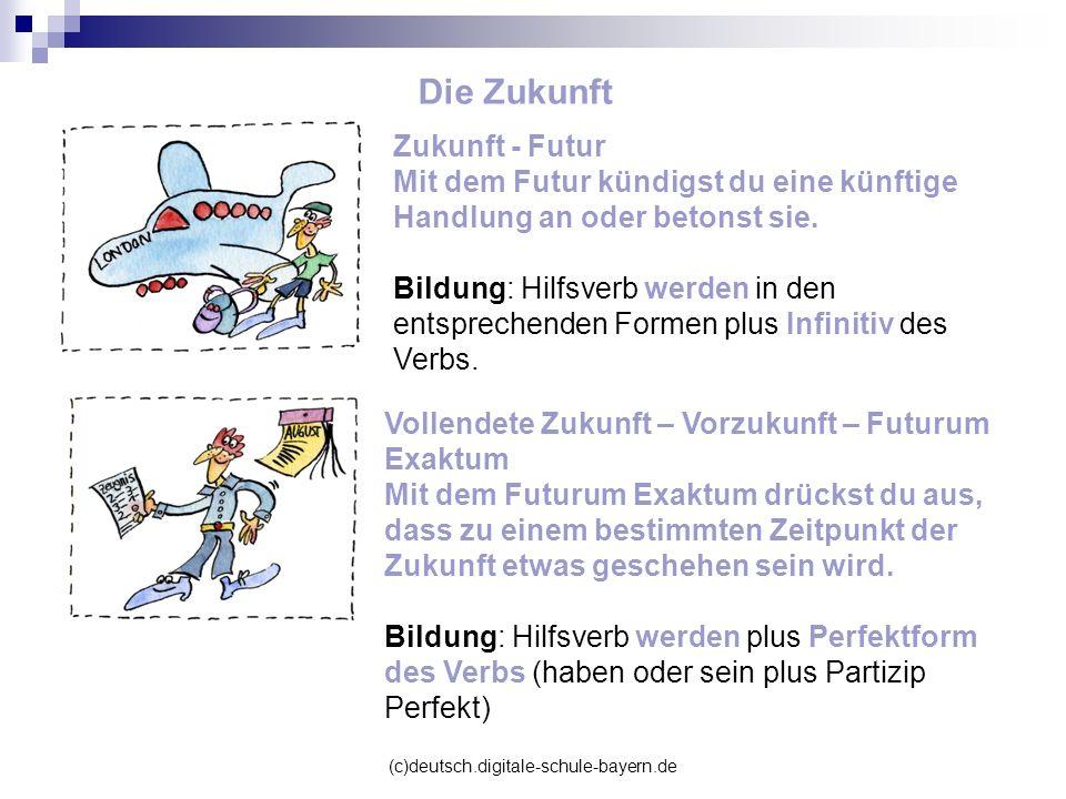 (c)deutsch.digitale-schule-bayern.de Die Zukunft Zukunft - Futur Mit dem Futur kündigst du eine künftige Handlung an oder betonst sie. Bildung: Hilfsv