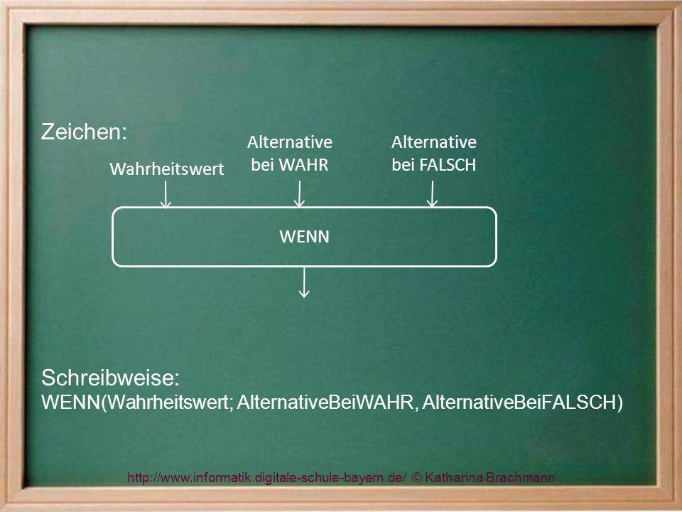 http://www.informatik.digitale-schule-bayern.de/ © Katharina Brachmann Zeichen: Schreibweise: WENN(Wahrheitswert; AlternativeBeiWAHR, AlternativeBeiFA