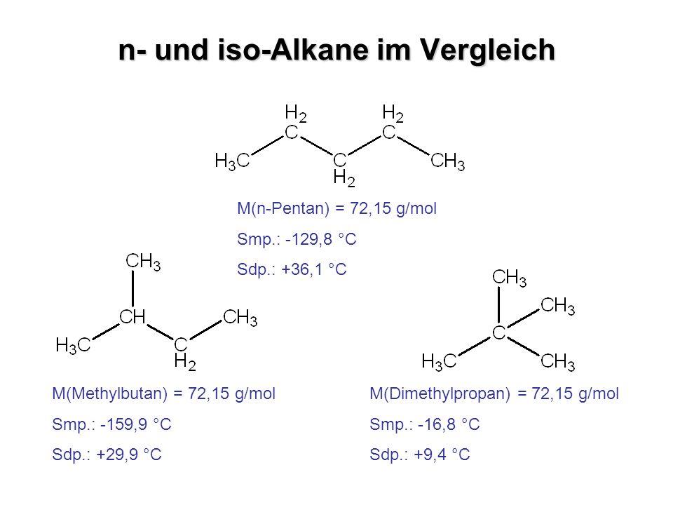 n- und iso-Alkane im Vergleich M(n-Pentan) = 72,15 g/mol Smp.: -129,8 °C Sdp.: +36,1 °C M(Dimethylpropan) = 72,15 g/mol Smp.: -16,8 °C Sdp.: +9,4 °C M