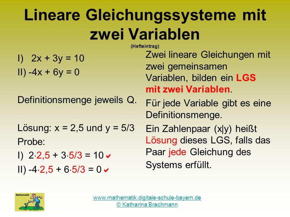 www.mathematik.digitale-schule-bayern.de © Katharina Brachmann Lineare Gleichungssysteme mit zwei Variablen (Hefteintrag) I) 2x + 3y = 10 II) -4x + 6y