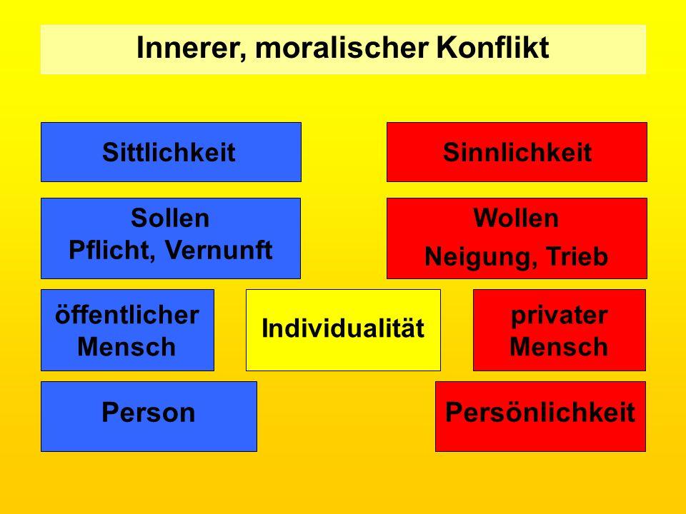 Sittlichkeit Wollen Neigung, Trieb Sinnlichkeit Sollen Pflicht, Vernunft öffentlicher Mensch Person privater Mensch Persönlichkeit Individualität Inne