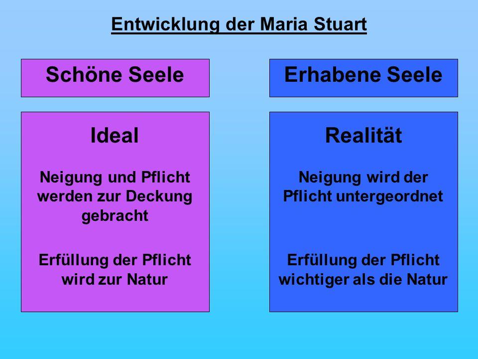 Erhabene SeeleSchöne Seele Entwicklung der Maria Stuart Realität Neigung wird der Pflicht untergeordnet Erfüllung der Pflicht wichtiger als die Natur