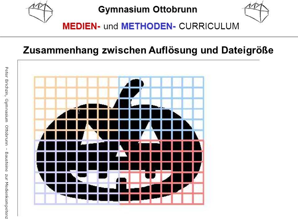 Peter Brichzin, Gymnasium Ottobrunn – Bausteine zur Medienkompetenz Gymnasium Ottobrunn MEDIEN-METHODEN- MEDIEN- und METHODEN- CURRICULUM Zusammenhang
