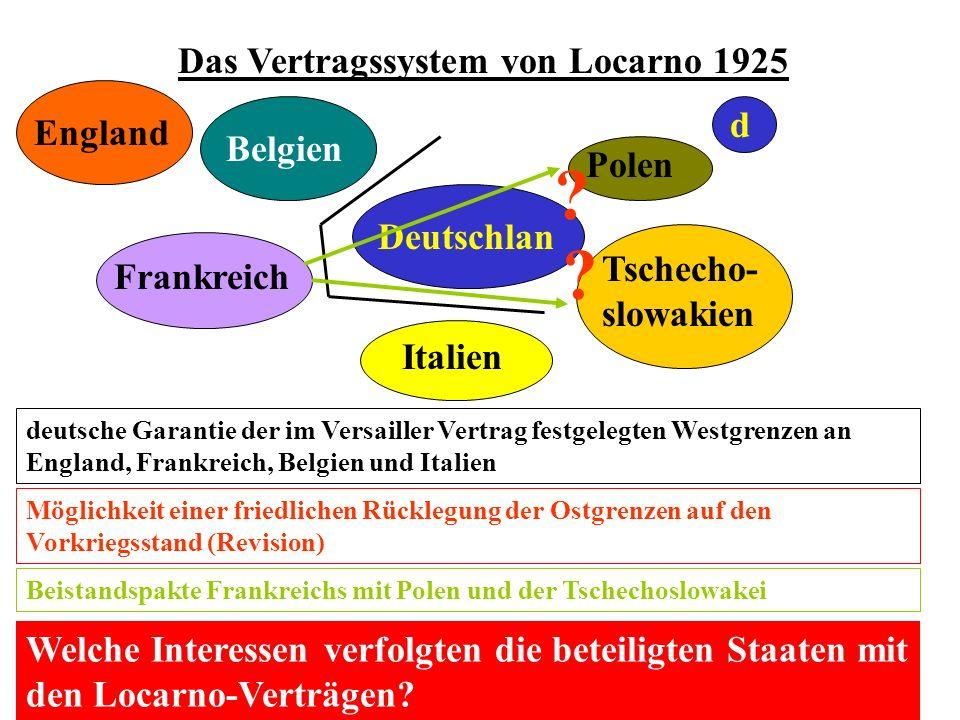 Polen Belgien Tschecho- slowakien Frankreich Deutschlan Italien d Das Vertragssystem von Locarno 1925 deutsche Garantie der im Versailler Vertrag festgelegten Westgrenzen an England, Frankreich, Belgien und Italien England Möglichkeit einer friedlichen Rücklegung der Ostgrenzen auf den Vorkriegsstand (Revision) .