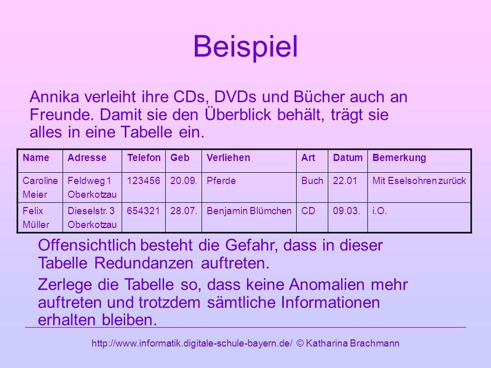 http://www.informatik.digitale-schule-bayern.de/ © Katharina Brachmann Beispiel Annika verleiht ihre CDs, DVDs und Bücher auch an Freunde.