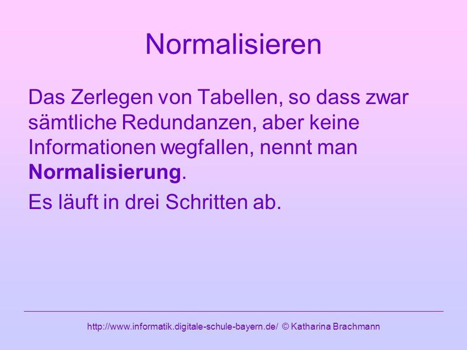 http://www.informatik.digitale-schule-bayern.de/ © Katharina Brachmann Normalisieren Das Zerlegen von Tabellen, so dass zwar sämtliche Redundanzen, aber keine Informationen wegfallen, nennt man Normalisierung.