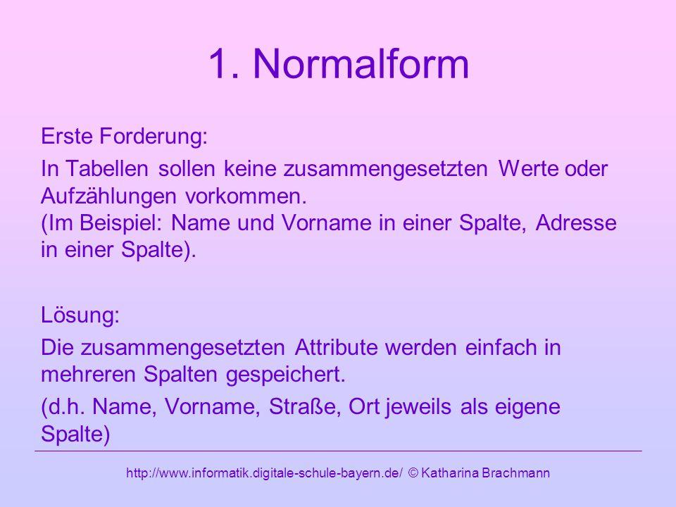 http://www.informatik.digitale-schule-bayern.de/ © Katharina Brachmann 1.