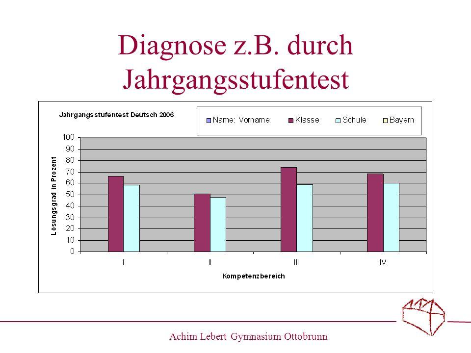 Achim Lebert Gymnasium Ottobrunn Diagnose z.B. durch Jahrgangsstufentest