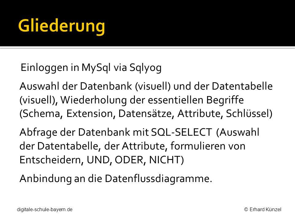 Einloggen in MySql via Sqlyog Auswahl der Datenbank (visuell) und der Datentabelle (visuell), Wiederholung der essentiellen Begriffe (Schema, Extension, Datensätze, Attribute, Schlüssel) Abfrage der Datenbank mit SQL-SELECT (Auswahl der Datentabelle, der Attribute, formulieren von Entscheidern, UND, ODER, NICHT) Anbindung an die Datenflussdiagramme.