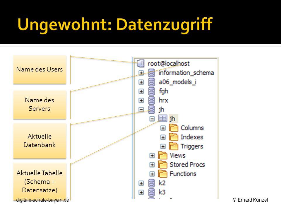 Name des Users Aktuelle Datenbank Name des Servers Aktuelle Tabelle (Schema + Datensätze) digitale-schule-bayern.de © Erhard Künzel