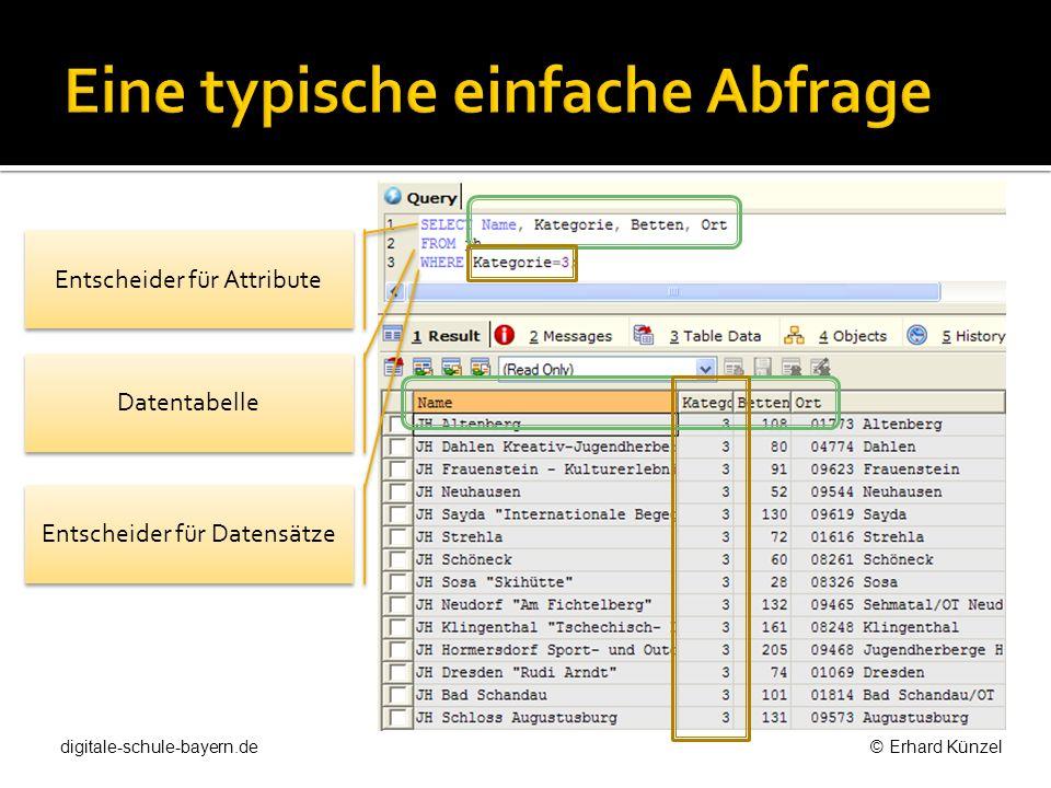 Datentabelle Entscheider für Attribute Entscheider für Datensätze digitale-schule-bayern.de © Erhard Künzel
