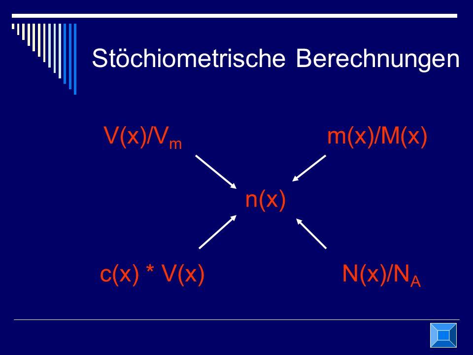 Stöchiometrische Berechnungen n(x) m(x)/M(x) N(x)/N A c(x) * V(x) V(x)/V m