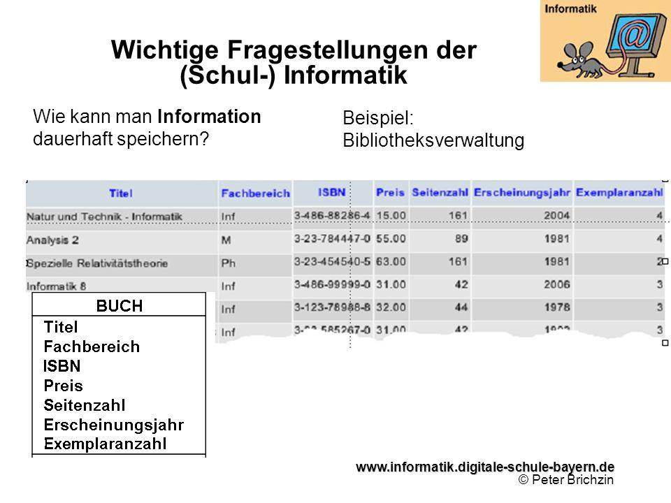 www.informatik.digitale-schule-bayern.de www.informatik.digitale-schule-bayern.de © Peter Brichzin Wie kann man Information dauerhaft speichern? Beisp