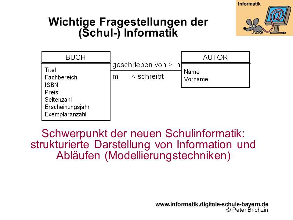 www.informatik.digitale-schule-bayern.de www.informatik.digitale-schule-bayern.de © Peter Brichzin Schwerpunkt der neuen Schulinformatik: strukturierte Darstellung von Information und Abläufen (Modellierungstechniken) Wichtige Fragestellungen der (Schul-) Informatik
