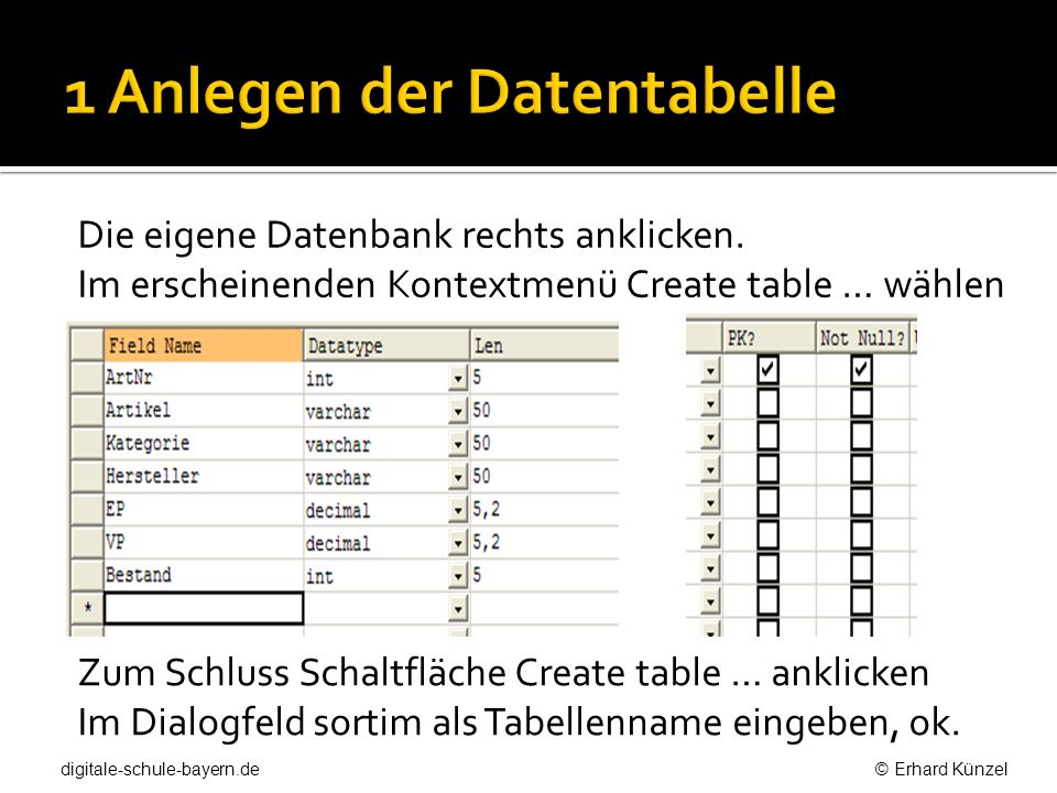 Die eigene Datenbank rechts anklicken. Im erscheinenden Kontextmenü Create table … wählen Zum Schluss Schaltfläche Create table … anklicken Im Dialogf