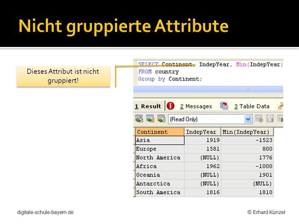 Dieses Attribut ist nicht gruppiert! digitale-schule-bayern.de © Erhard Künzel
