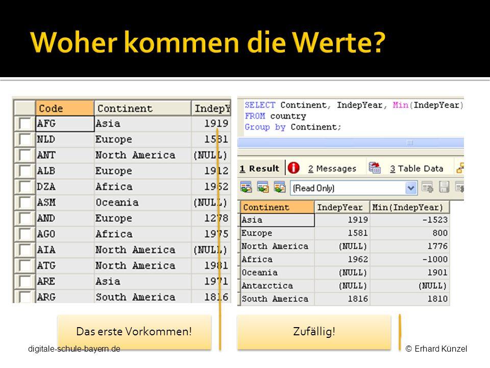 Das erste Vorkommen! Zufällig! digitale-schule-bayern.de © Erhard Künzel