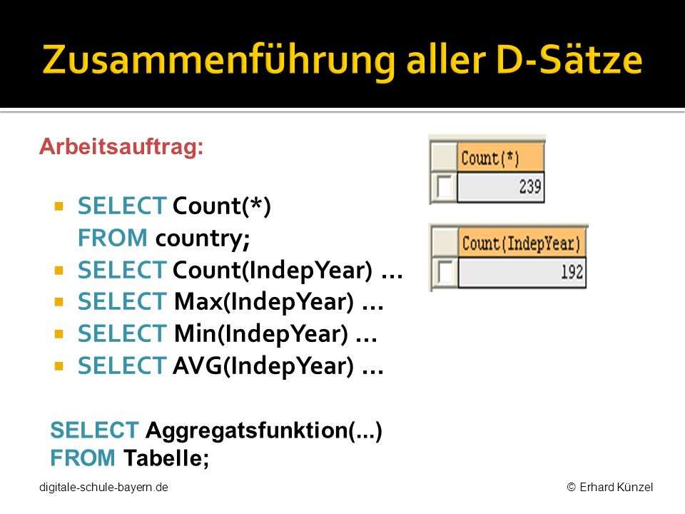 SELECT Continent, Min(IndepYear) FROM country GROUP BY Continent; digitale-schule-bayern.de © Erhard Künzel