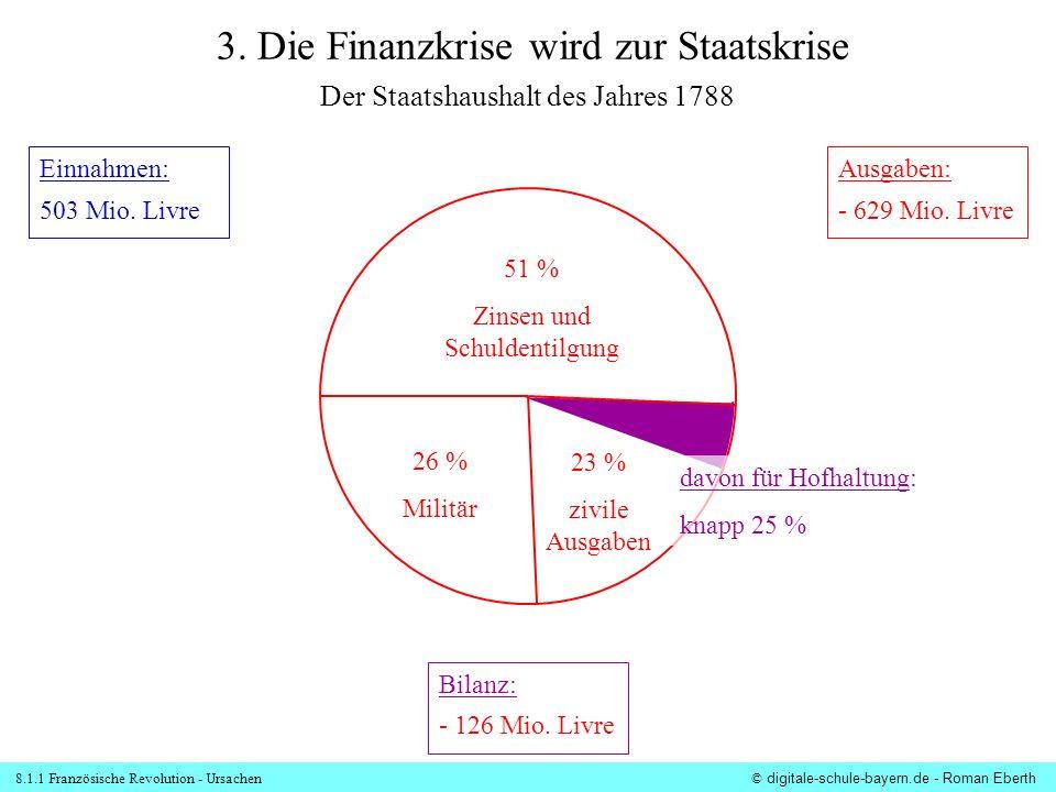 8.1.1 Französische Revolution - Ursachen© digitale-schule-bayern.de - Roman Eberth 3.