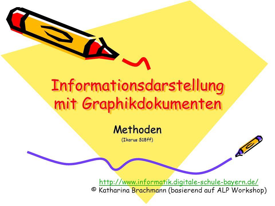 http://www.informatik.digitale-schule-bayern.de/ © Katharina Brachmann (basierend auf ALP Workshop) Informationsdarstellung mit Graphikdokumenten Methoden (Ikarus S18ff)