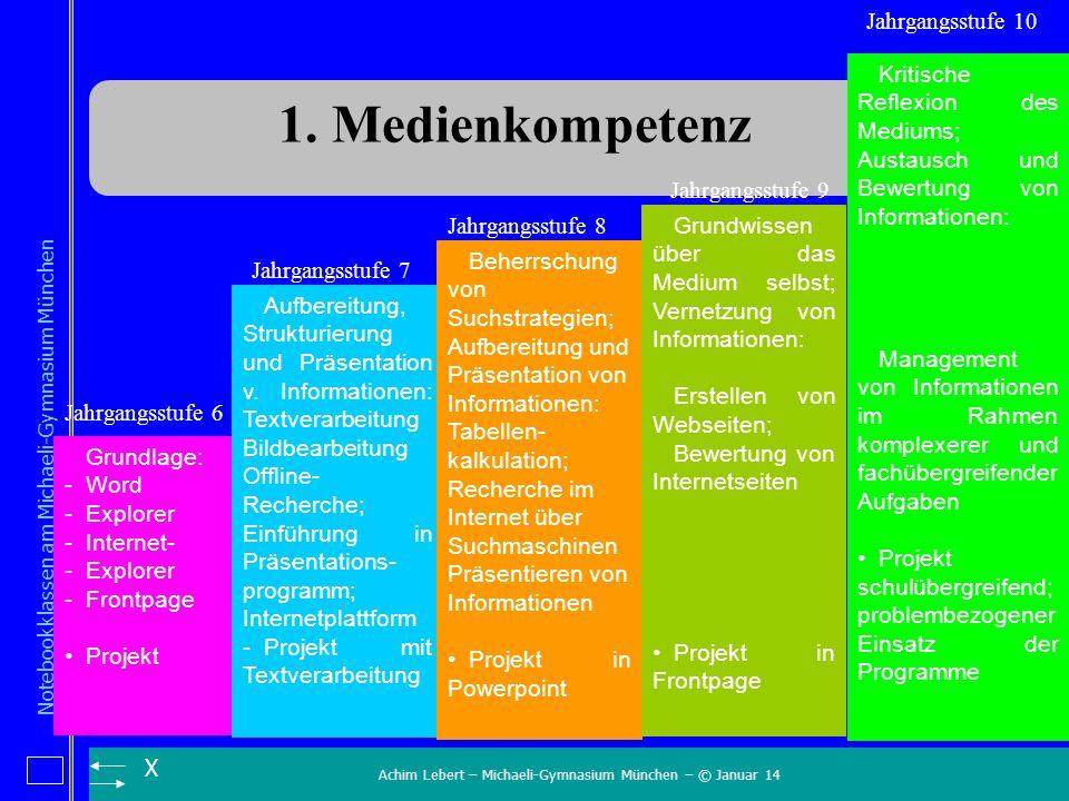 Achim Lebert – Michaeli-Gymnasium München – © Januar 14 Notebookklassen am Michaeli-Gymnasium München X Grundlage: -Word -Explorer -Internet- -Explore
