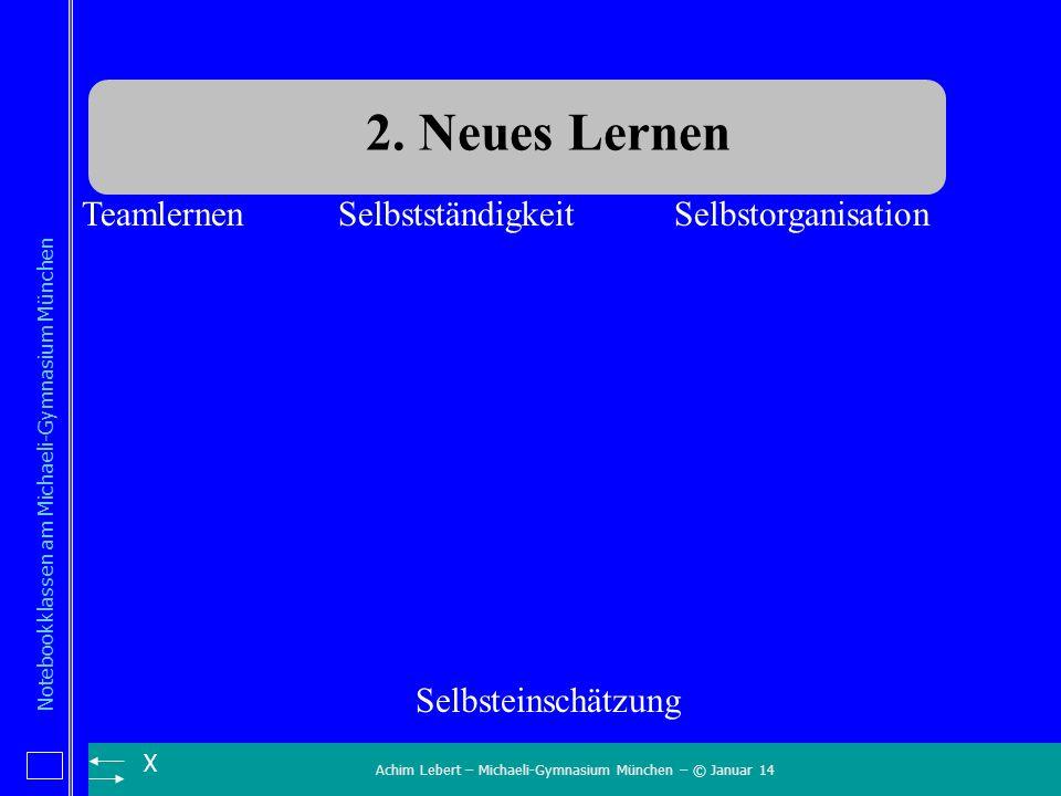 Achim Lebert – Michaeli-Gymnasium München – © Januar 14 Notebookklassen am Michaeli-Gymnasium München X TeamlernenSelbstständigkeitSelbstorganisation 2.