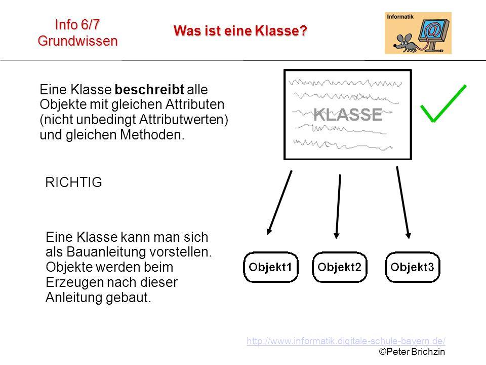 http://www.informatik.digitale-schule-bayern.de/ ©Peter Brichzin Was ist eine Klasse? Info 6/7 Grundwissen Eine Klasse beschreibt alle Objekte mit gle