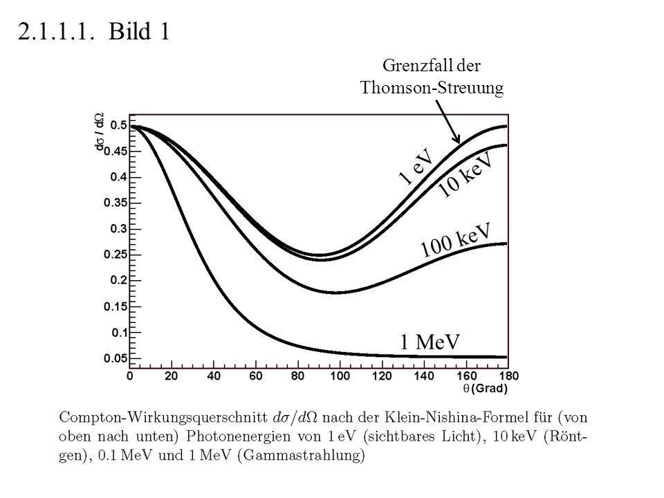2.1.1.1. Bild 1 1 eV Grenzfall der Thomson-Streuung 10 keV 100 keV 1 MeV